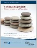 compounding impact